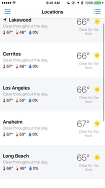 It's Always Partly Sunny in This Gorgeous Weather App